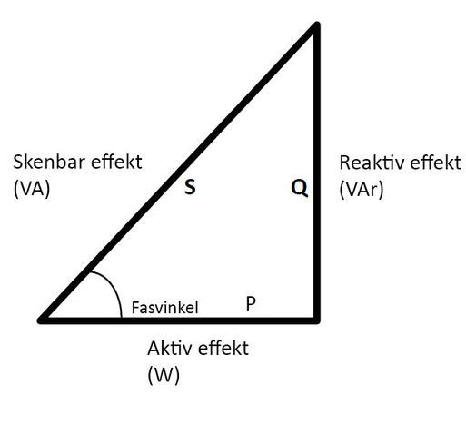 effektfaktor